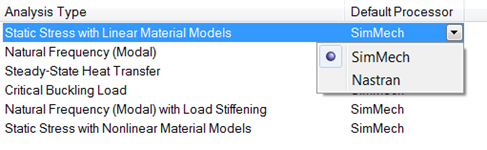Simulation Mechanical options Processeurs