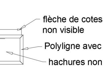 Comment retrouver l'affichage des hachures ainsi que les pointes de flèches ?