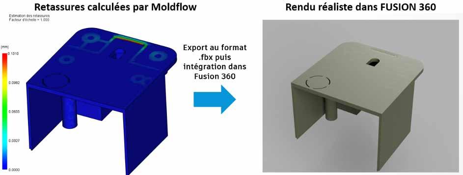 couplage moldflow / fusion 360