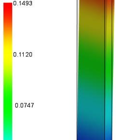 Moldflow : Qu'est-ce qu'une analyse Core Shift
